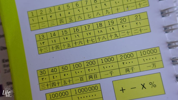 Ohne Wörter Buch Zahlen