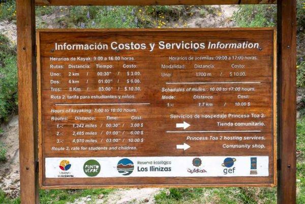 Spanisch Sprache Ecuador
